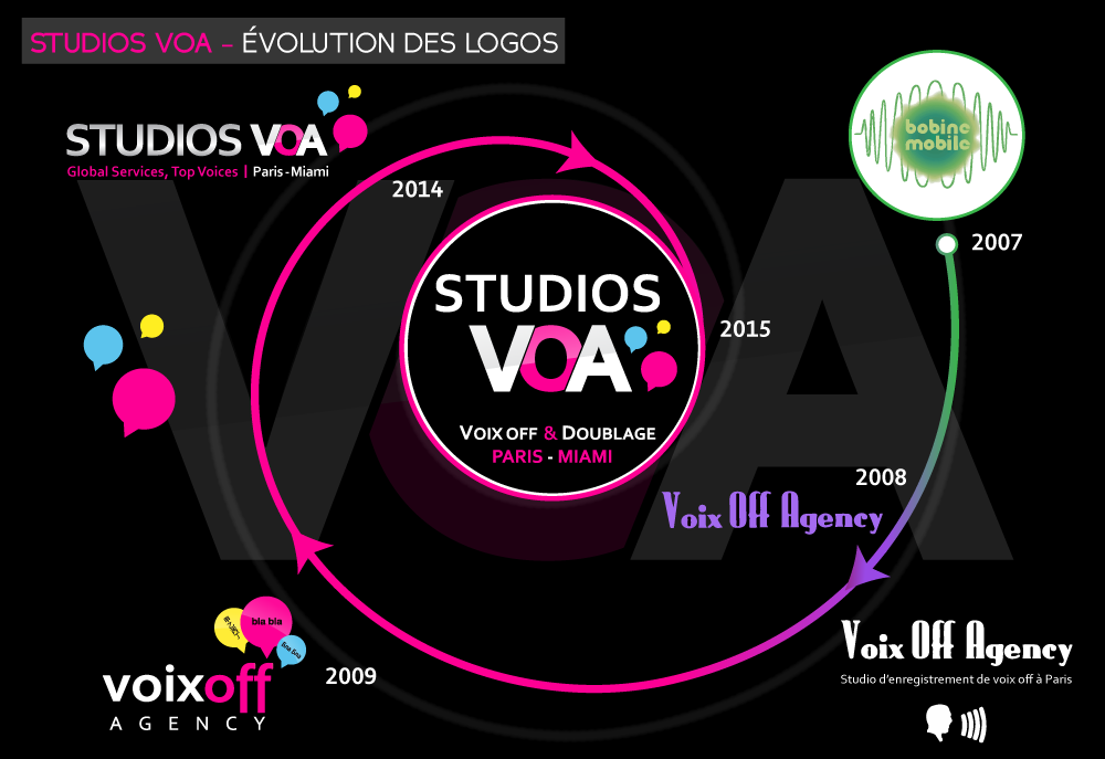 Studios VOA évolution des logos